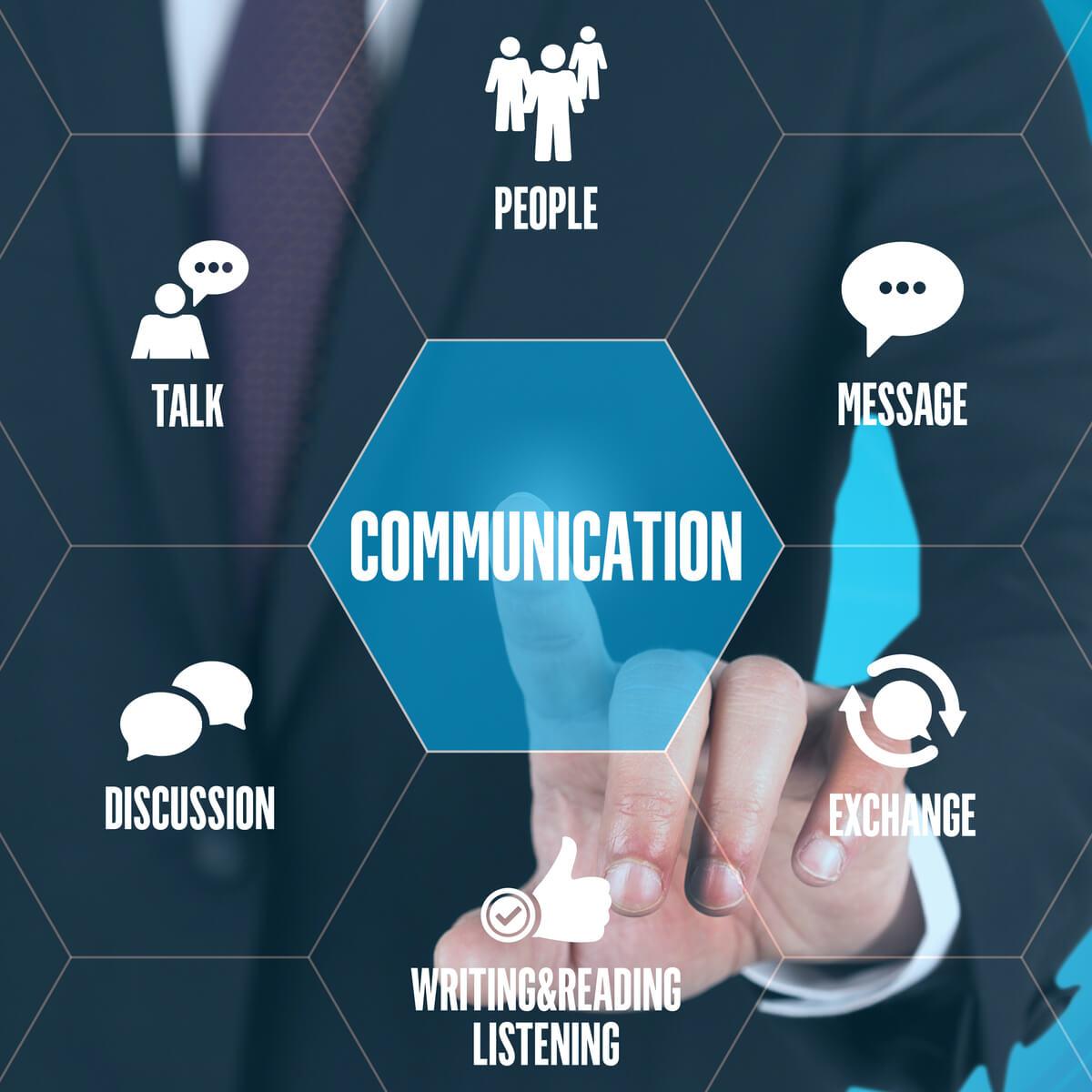 communication qualities